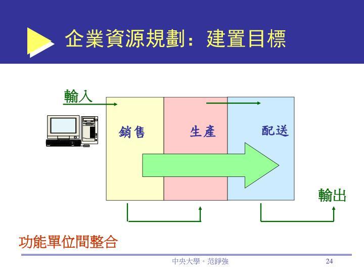 企業資源規劃:建置目標