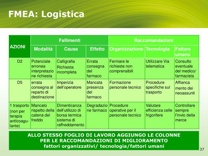 FMEA: Logistica