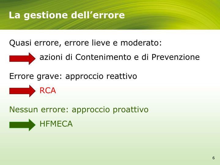 La gestione dell'errore