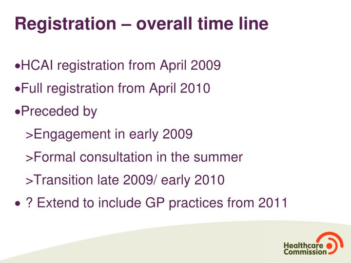 Registration – overall time line