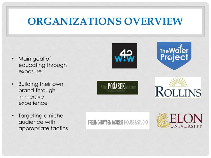 Organizations overview