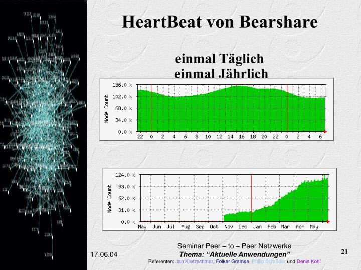 HeartBeat von Bearshare