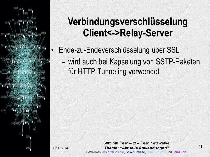 Verbindungsverschlüsselung Client<->Relay-Server