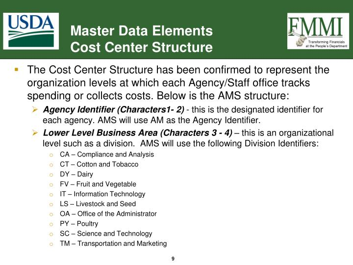 The Cost Center Structure has been confirmed to represent the organization levels at which each Agency/Staff office tracks spending or collects costs. Below is the AMS structure: