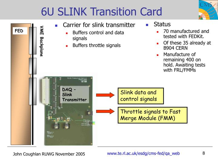 6U SLINK Transition Card