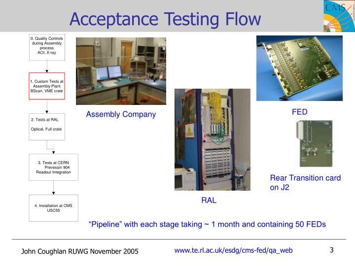 Acceptance Testing Flow