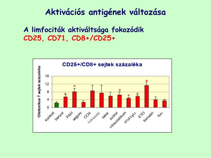 Aktivációs antigének változása