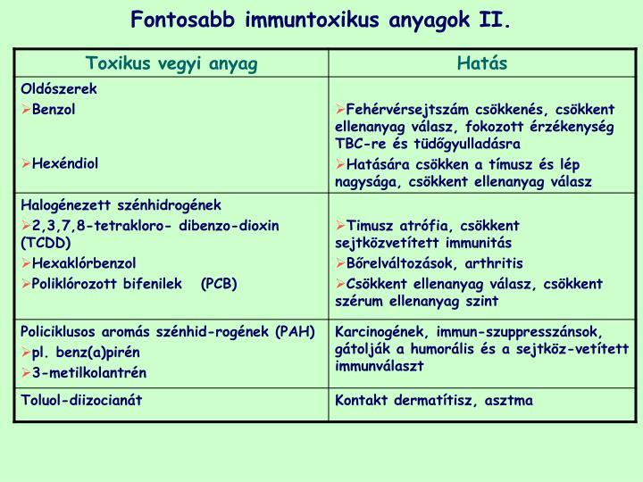 Fontosabb immuntoxikus anyagok I