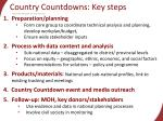 country countdowns key steps