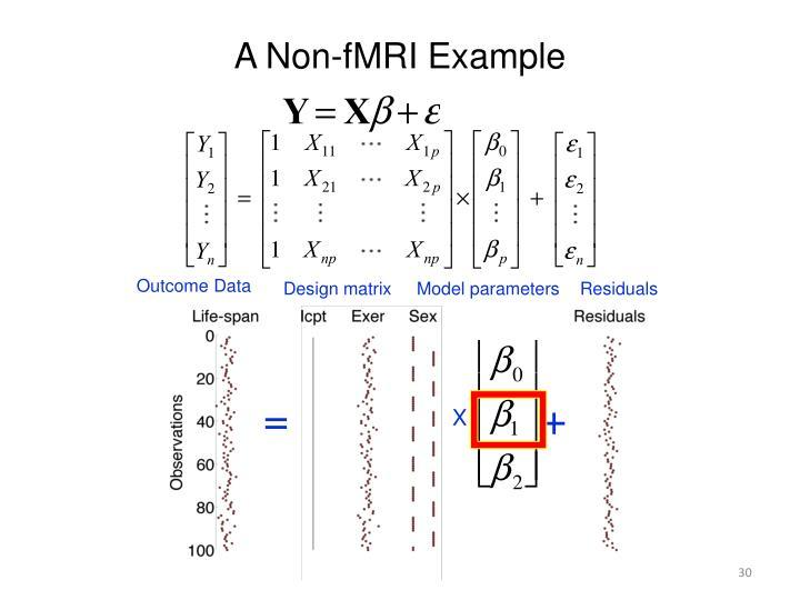 A Non-fMRI Example