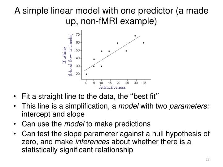 A simple linear model with one predictor (a made up, non-fMRI example)