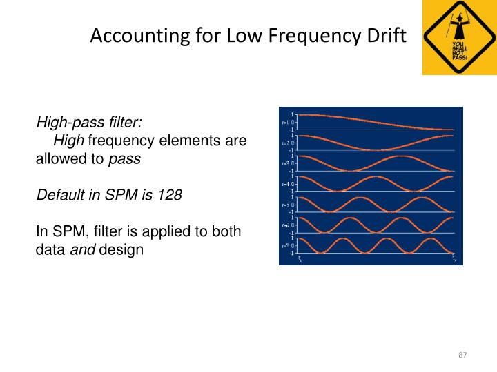 Accounting for Low Frequency Drift