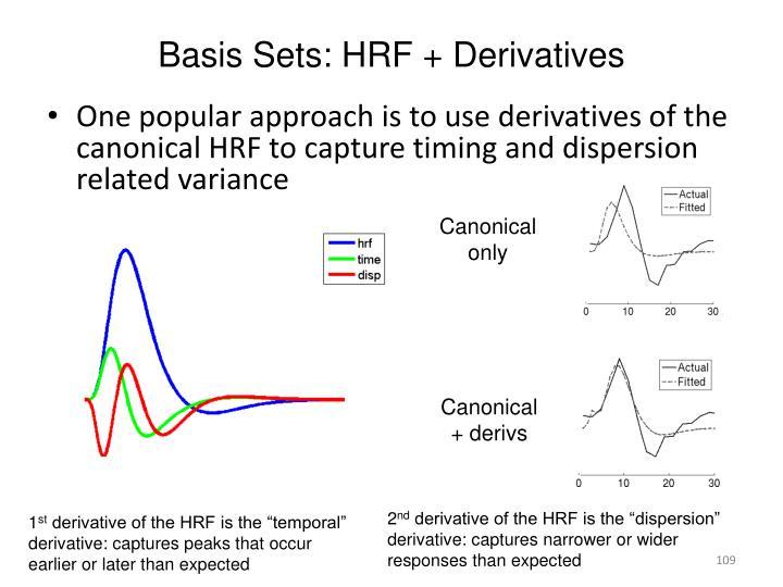 Basis Sets: HRF + Derivatives