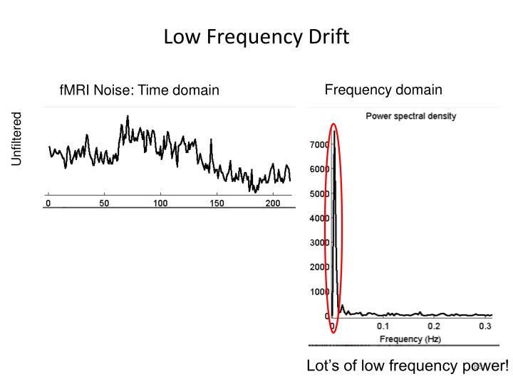 Low Frequency Drift