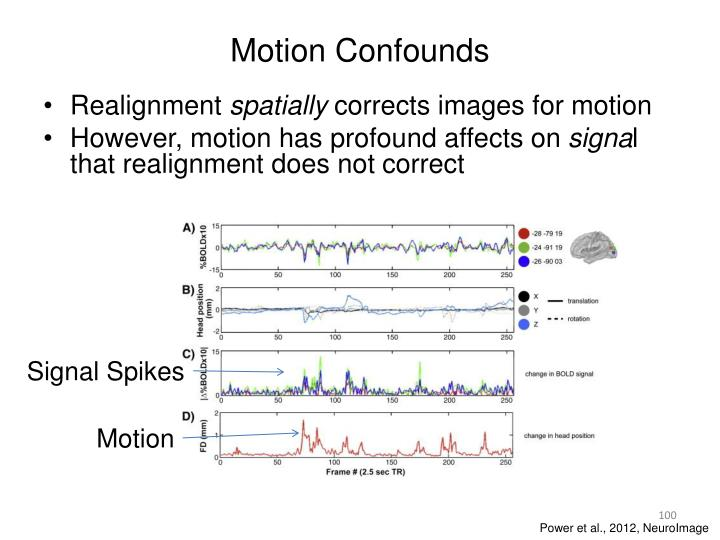 Motion Confounds