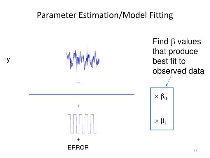 Parameter Estimation/Model Fitting