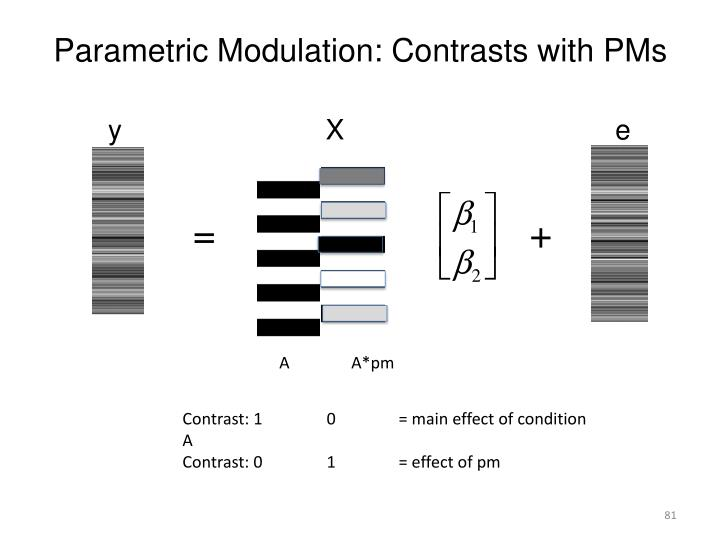 Parametric Modulation: Contrasts with PMs