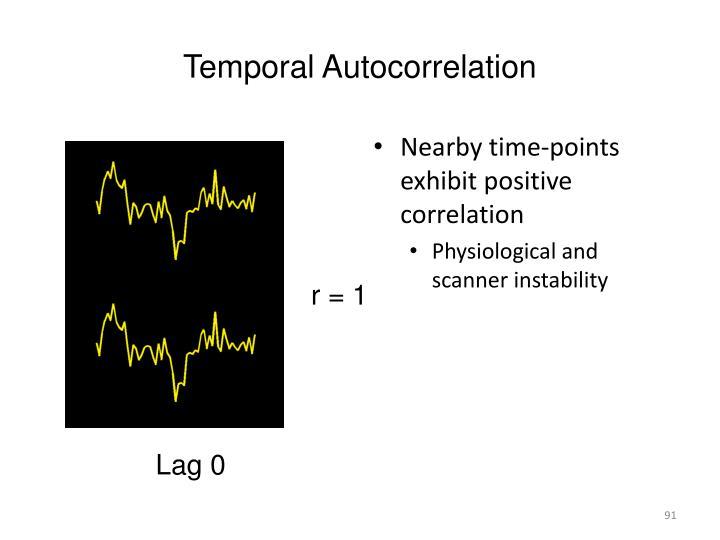 Temporal Autocorrelation