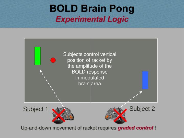 BOLD Brain Pong