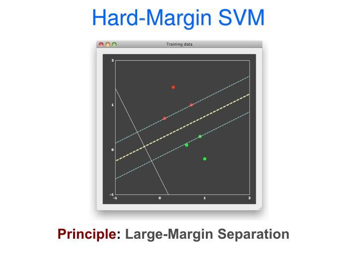 Hard-Margin SVM