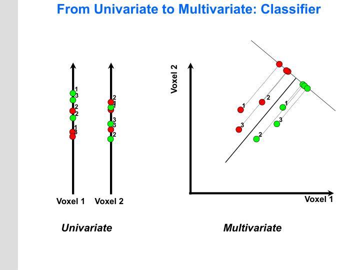 From Univariate to Multivariate: Classifier