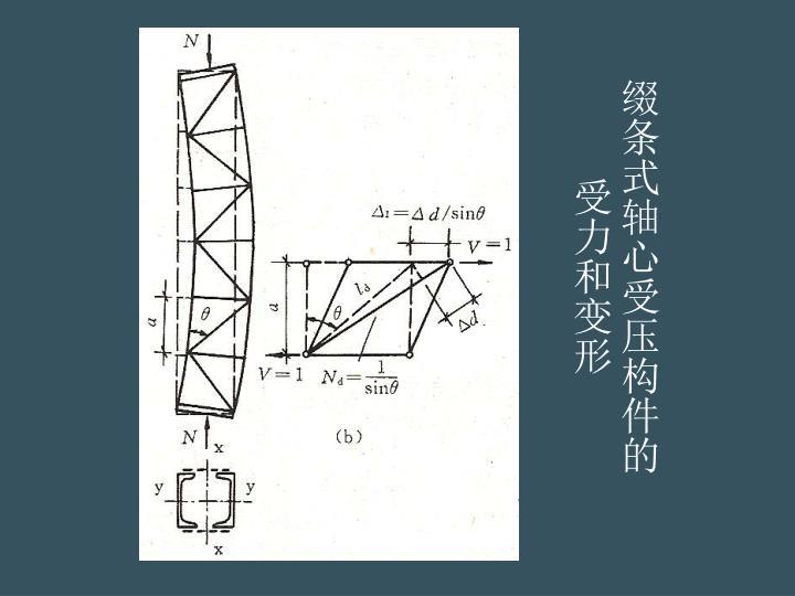 缀条式轴心受压构件的  受力和变形