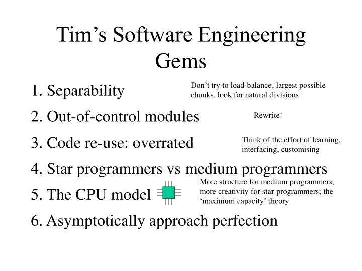 Tim's Software Engineering Gems