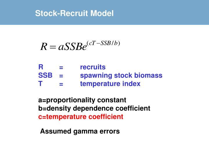 Stock-Recruit Model