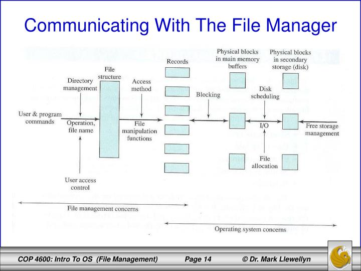Communicating With The File Manager
