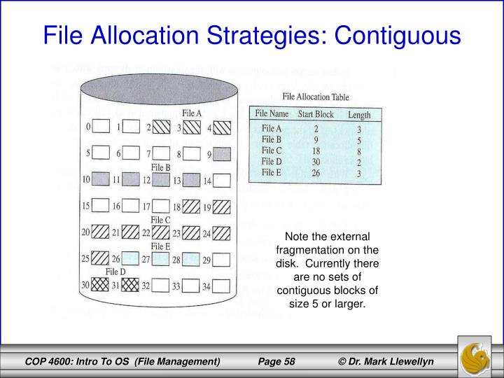 File Allocation Strategies: Contiguous