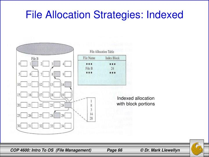 File Allocation Strategies: Indexed