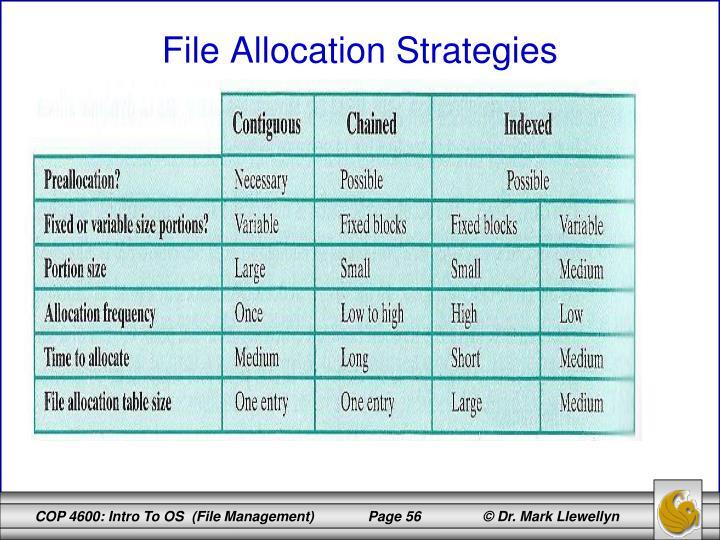 File Allocation Strategies