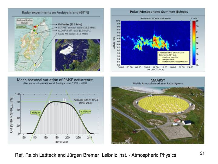 Ref. Ralph Lattteck and Jürgen Bremer  Leibniz inst. - Atmospheric Physics