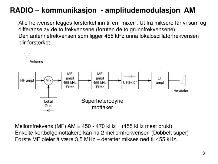 RADIO – kommunikasjon  - amplitudemodulasjon  AM