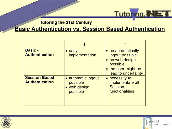Basic Authentication vs. Session Based Authentication