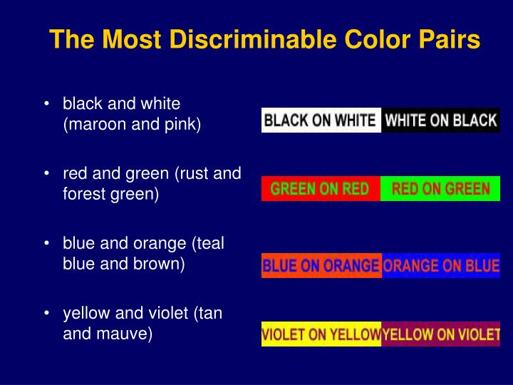 The Most Discriminable Color Pairs