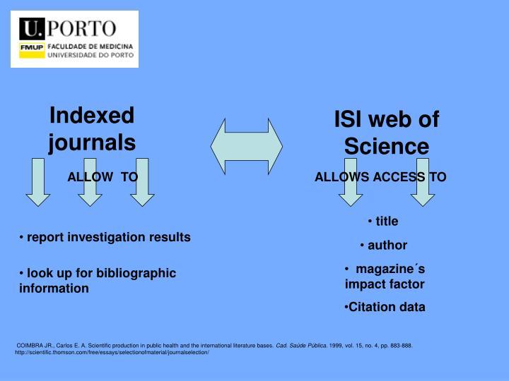 Indexed journals