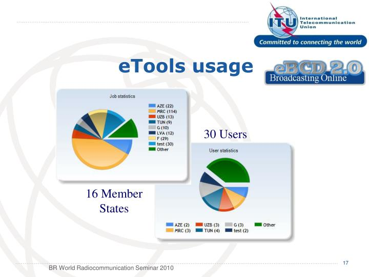 eTools usage