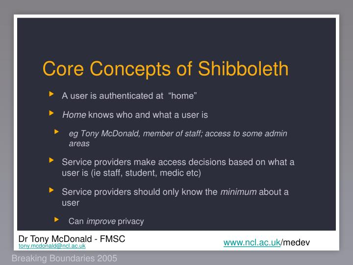 Core Concepts of Shibboleth