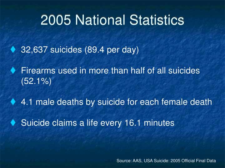2005 National Statistics