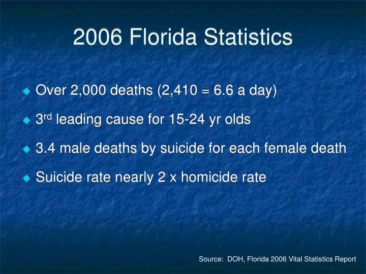 2006 Florida Statistics