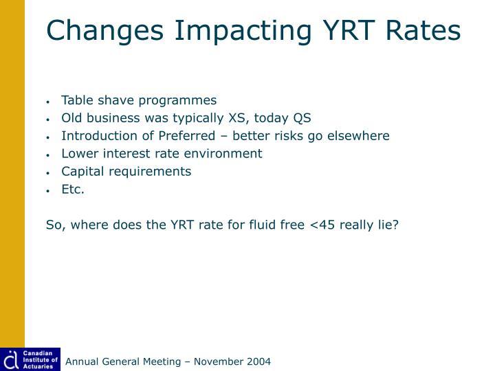 Changes Impacting YRT Rates