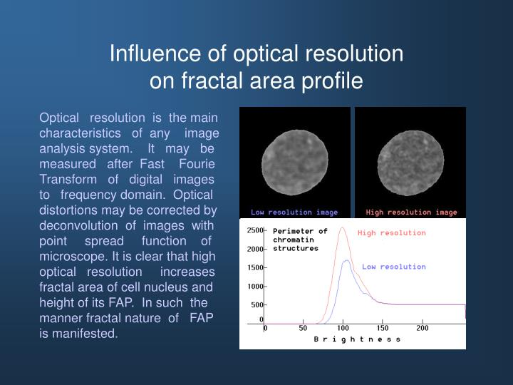 Influence of optical resolution