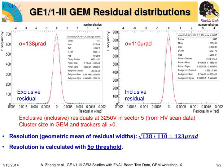 GE1/1-III GEM Residual distributions
