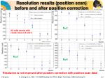 resolution results position scan before and after position correction
