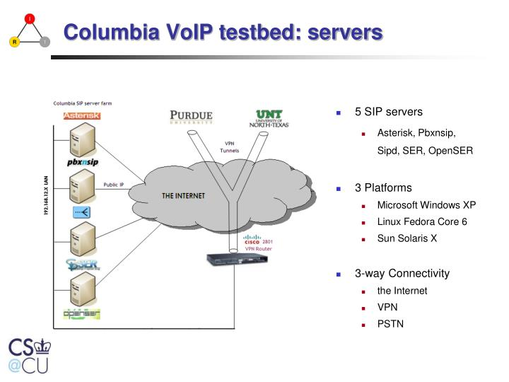 Columbia VoIP testbed: servers