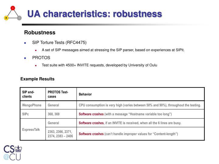 UA characteristics: robustness