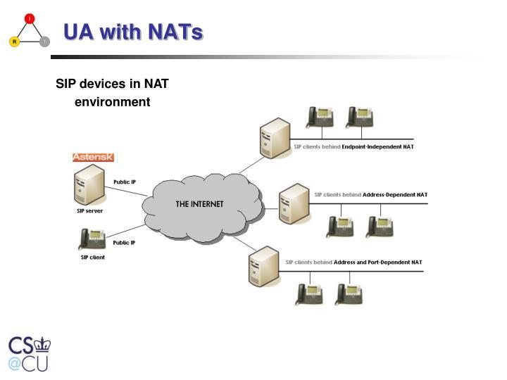 UA with NATs