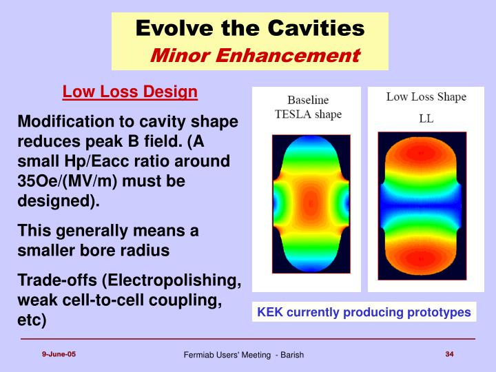 Evolve the Cavities