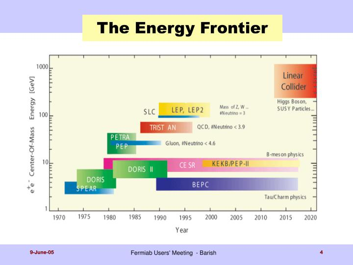 The Energy Frontier